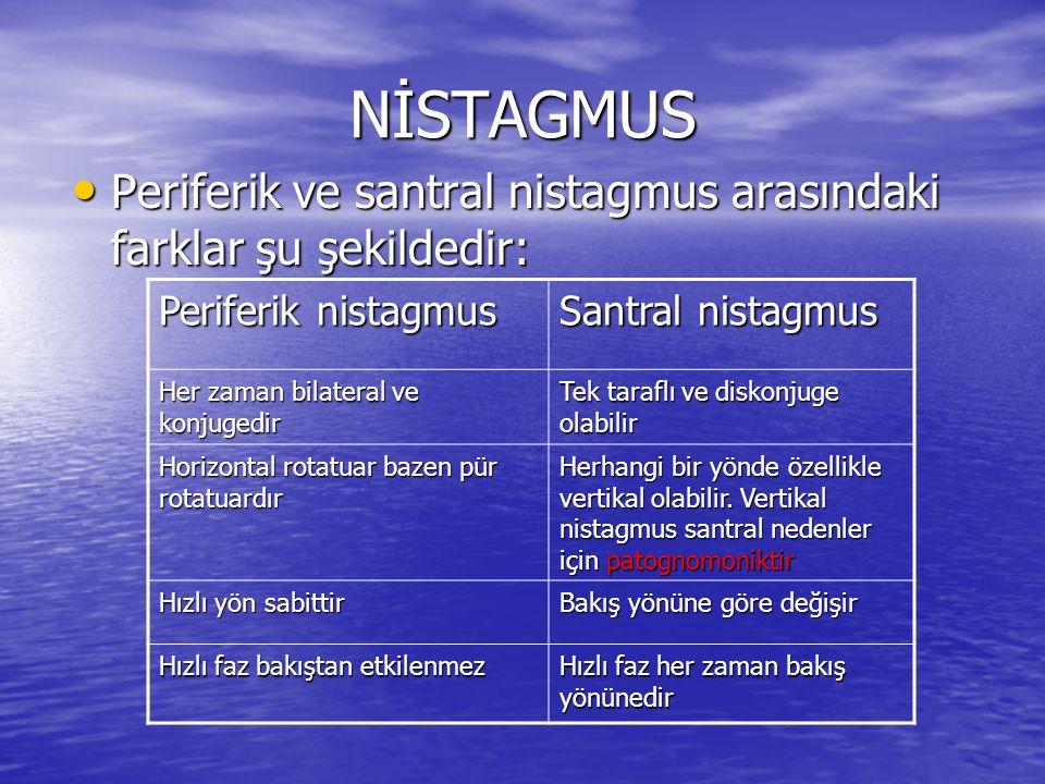 NİSTAGMUS Periferik ve santral nistagmus arasındaki farklar şu şekildedir: Periferik nistagmus. Santral nistagmus.