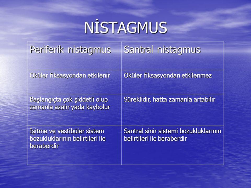 NİSTAGMUS Periferik nistagmus Santral nistagmus