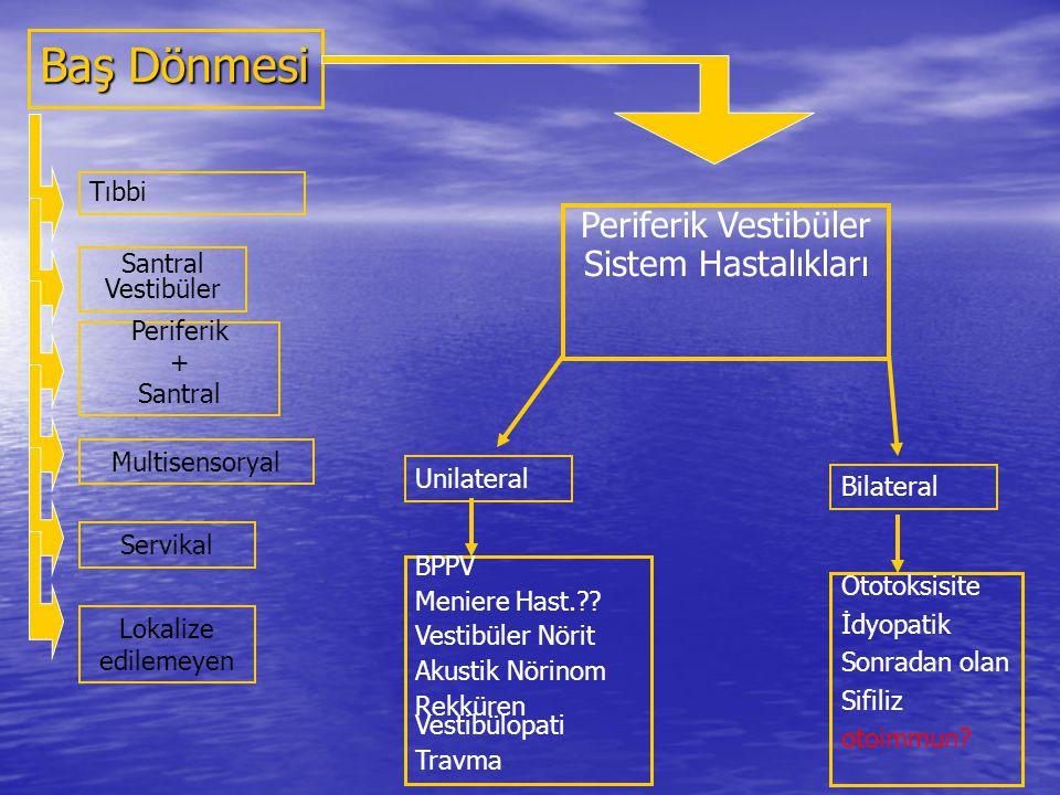Periferik Vestibüler Sistem Hastalıkları