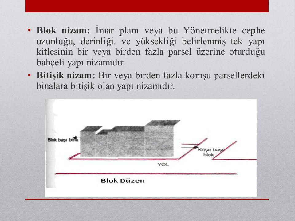 Blok nizam: İmar planı veya bu Yönetmelikte cephe uzunluğu, derinliği