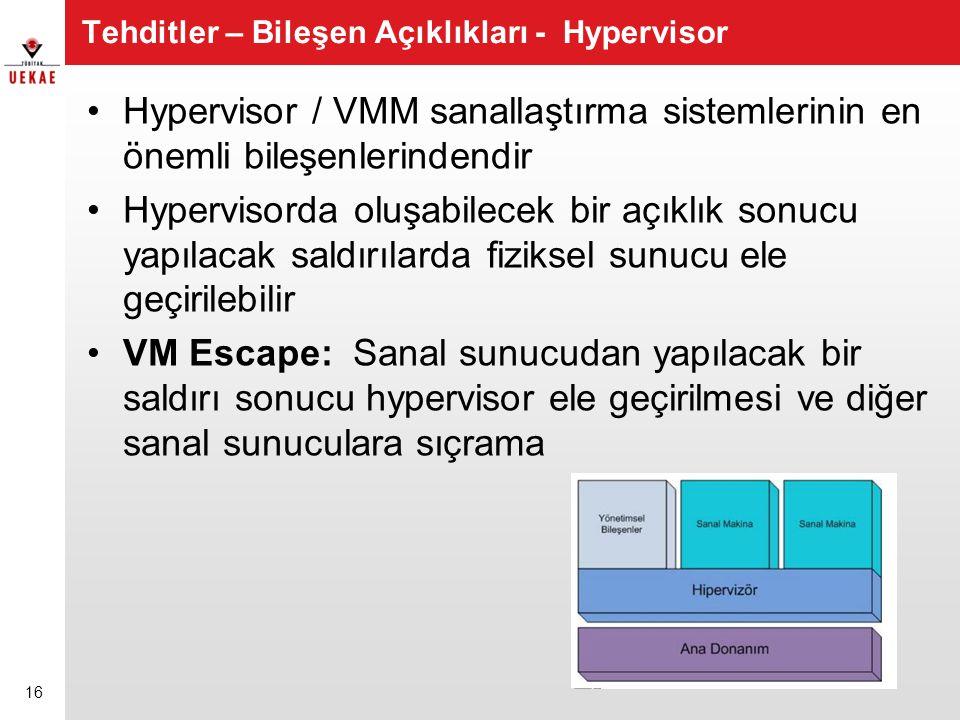 Tehditler – Bileşen Açıklıkları - Hypervisor