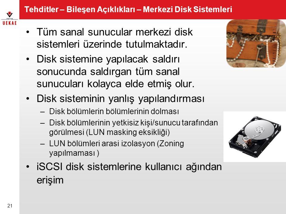 Tehditler – Bileşen Açıklıkları – Merkezi Disk Sistemleri