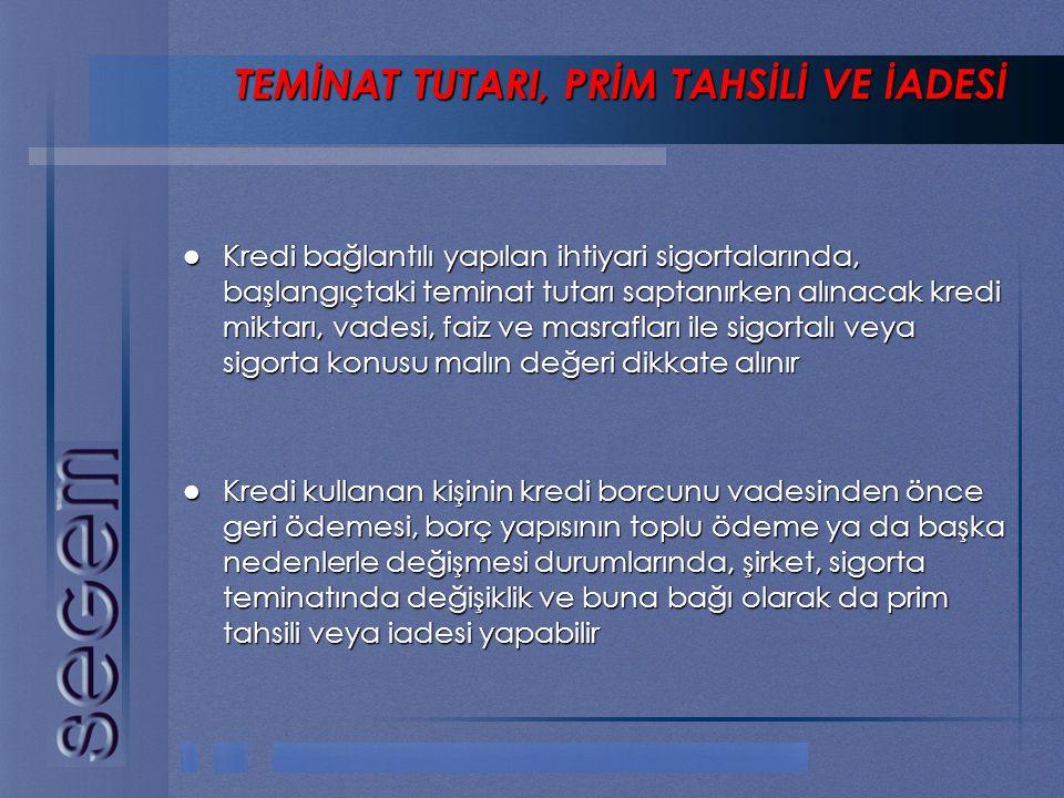 TEMİNAT TUTARI, PRİM TAHSİLİ VE İADESİ