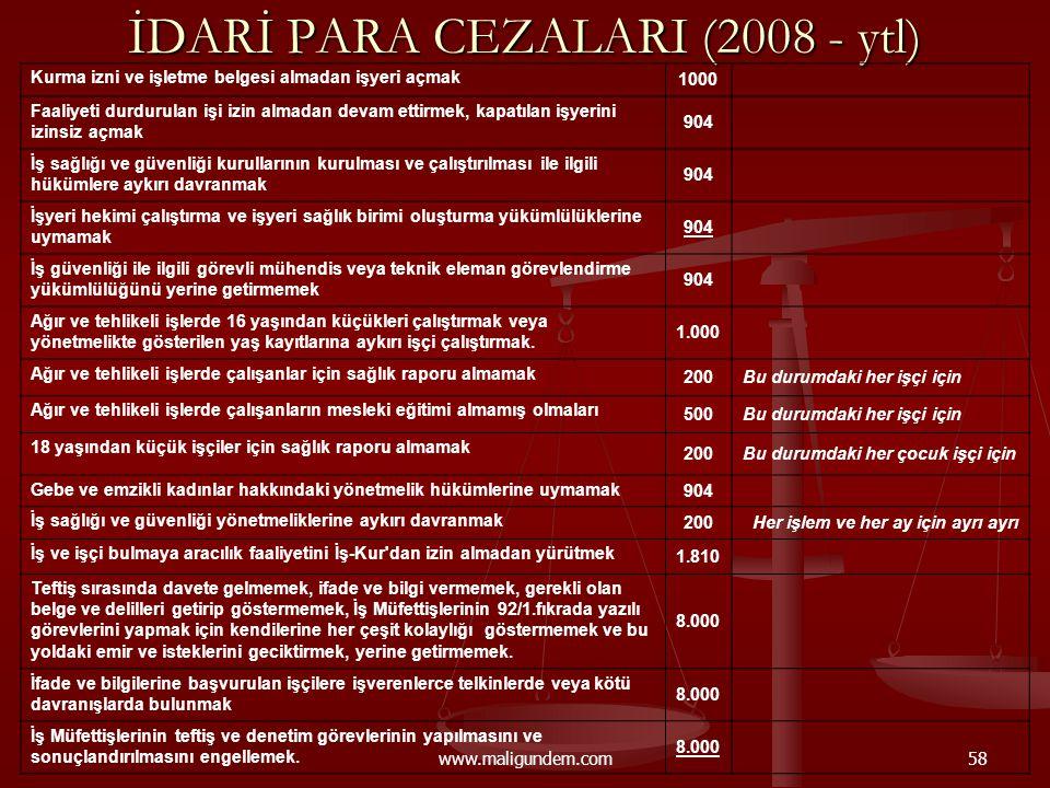 İDARİ PARA CEZALARI (2008 - ytl)