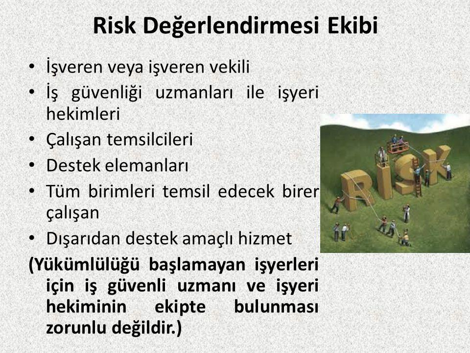 Risk Değerlendirmesi Ekibi