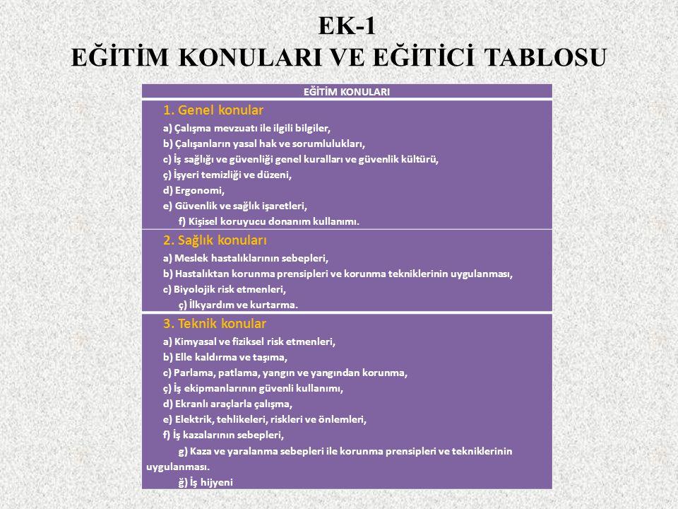 EK-1 EĞİTİM KONULARI VE EĞİTİCİ TABLOSU