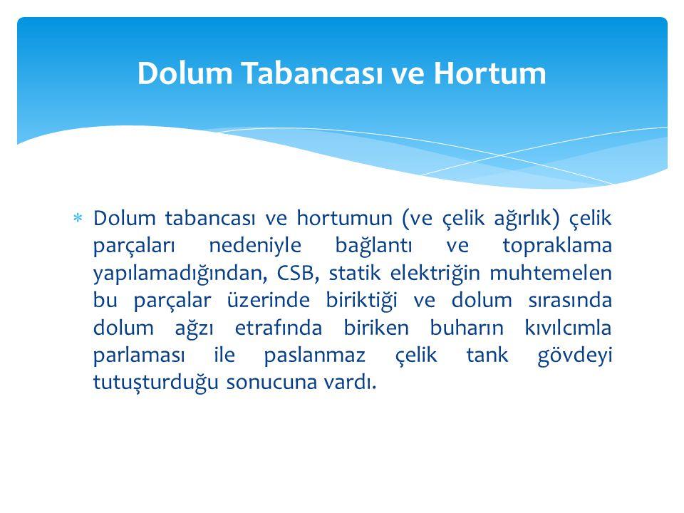 Dolum Tabancası ve Hortum