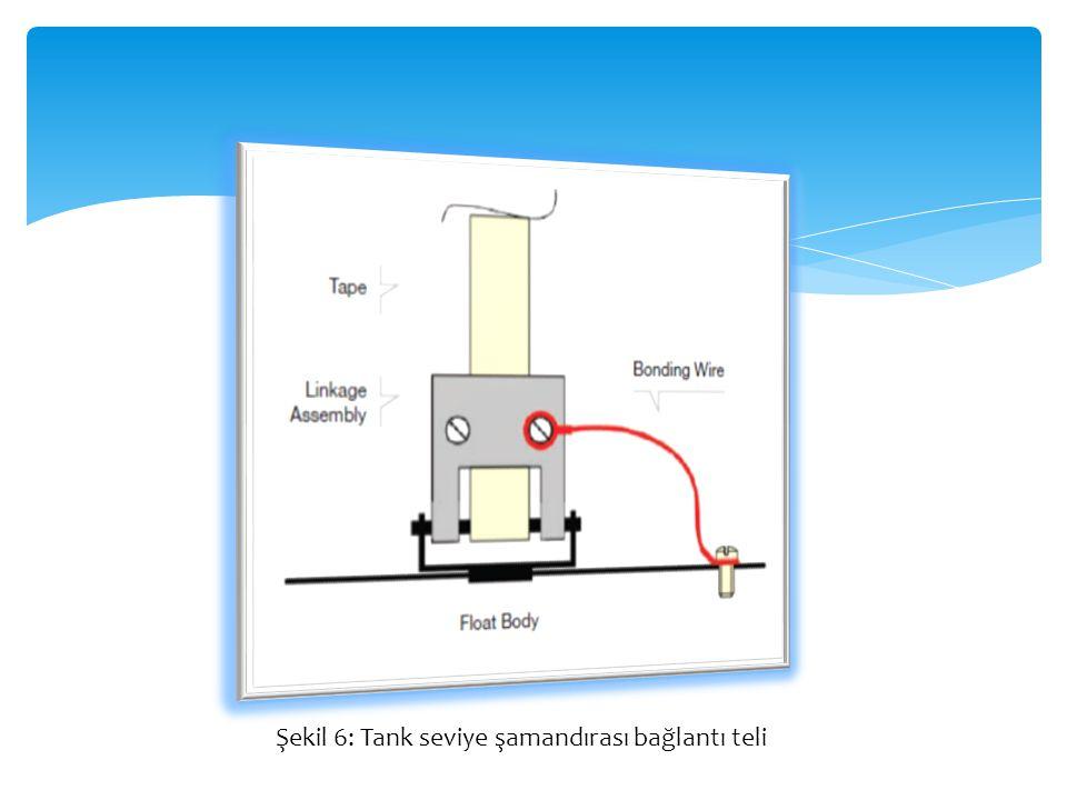 Şekil 6: Tank seviye şamandırası bağlantı teli