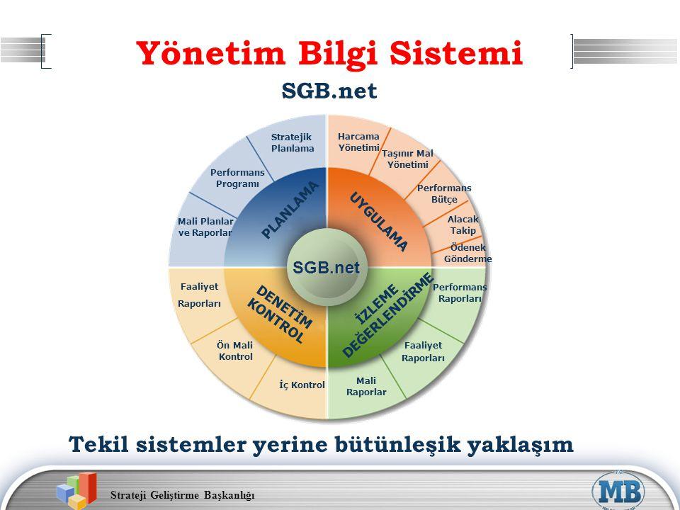 Yönetim Bilgi Sistemi SGB.net