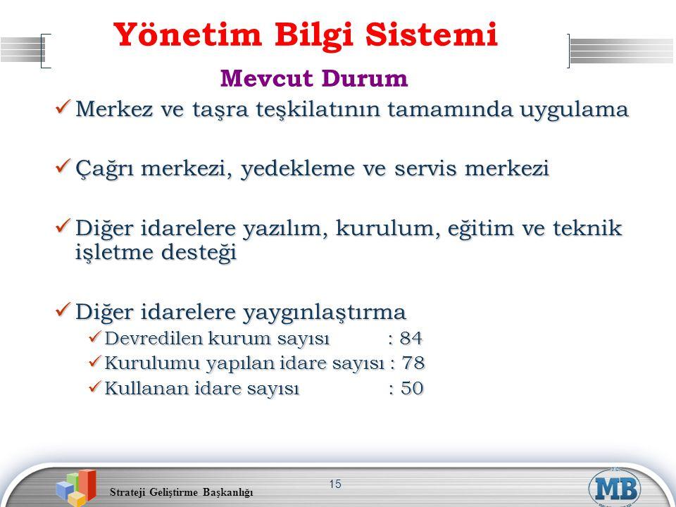 Yönetim Bilgi Sistemi Mevcut Durum
