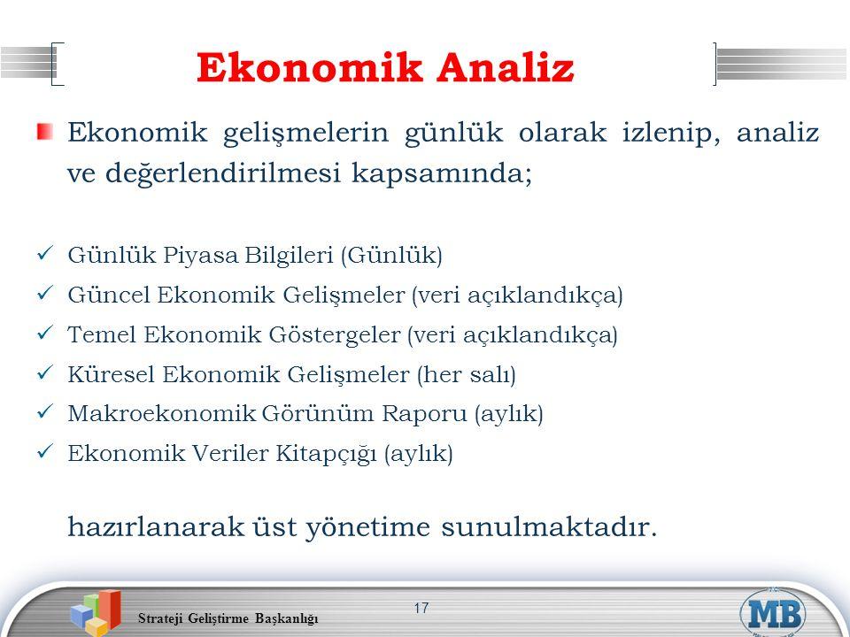Ekonomik Analiz Ekonomik gelişmelerin günlük olarak izlenip, analiz ve değerlendirilmesi kapsamında;