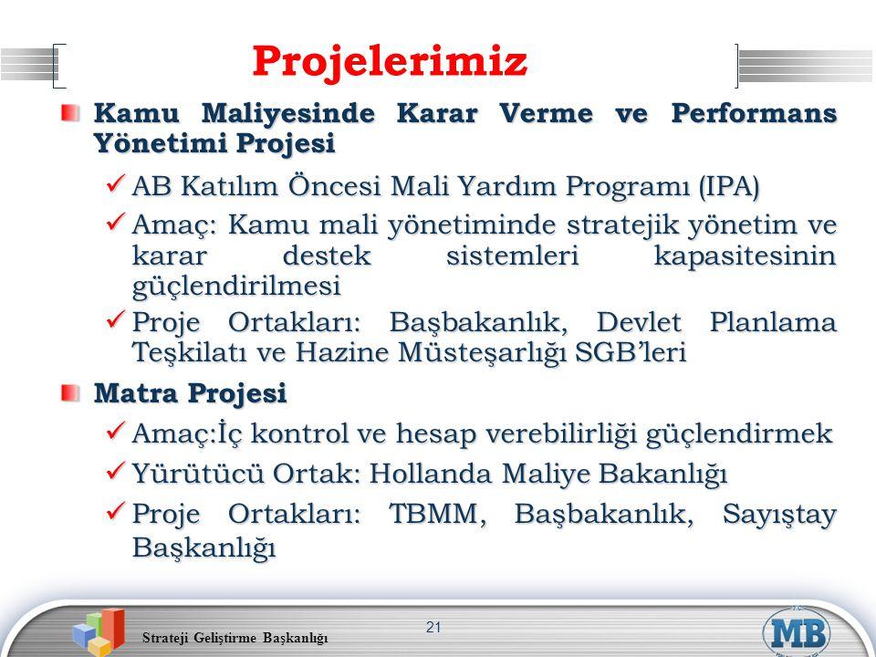 Projelerimiz Kamu Maliyesinde Karar Verme ve Performans Yönetimi Projesi. AB Katılım Öncesi Mali Yardım Programı (IPA)