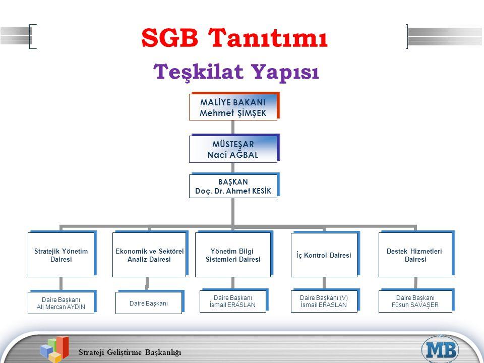 SGB Tanıtımı Teşkilat Yapısı