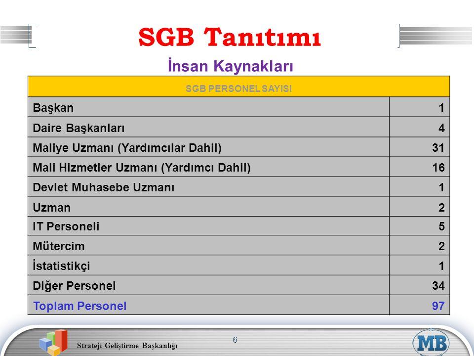 SGB Tanıtımı İnsan Kaynakları Başkan 1 Daire Başkanları 4
