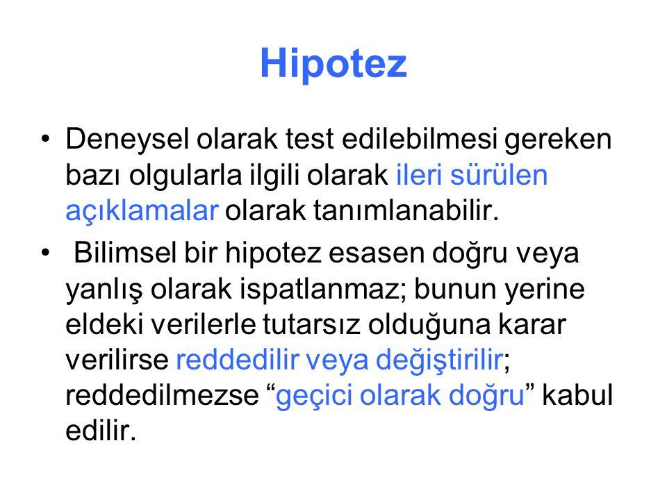 Hipotez Deneysel olarak test edilebilmesi gereken bazı olgularla ilgili olarak ileri sürülen açıklamalar olarak tanımlanabilir.