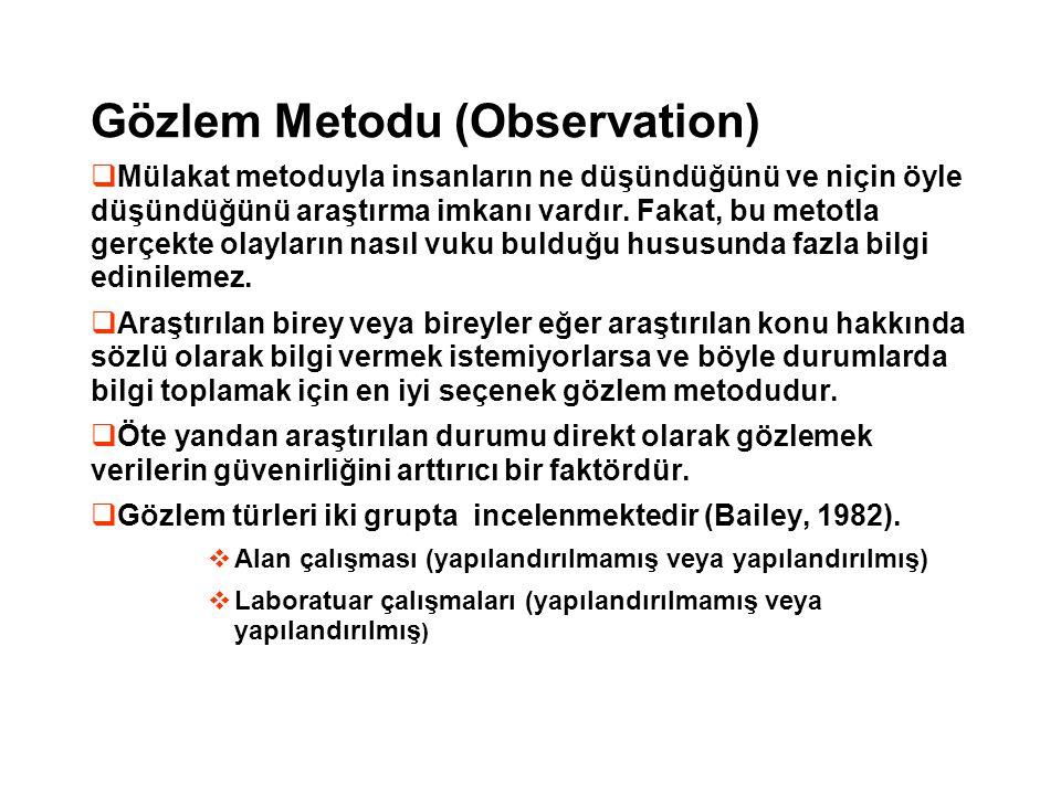 Gözlem Metodu (Observation)