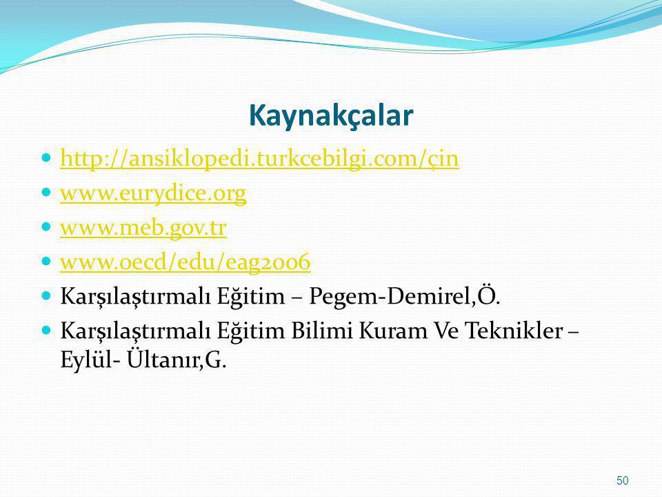 Kaynakçalar http://ansiklopedi.turkcebilgi.com/çin www.eurydice.org