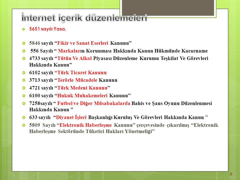 İnternet içerik düzenlemeleri