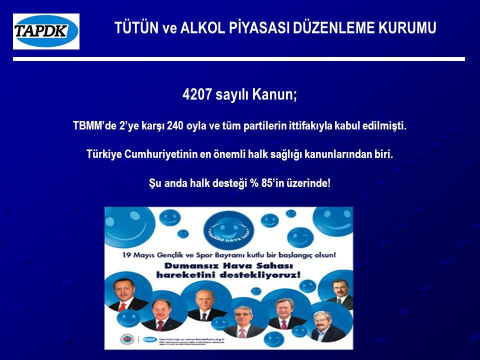 TÜTÜN ve ALKOL PİYASASI DÜZENLEME KURUMU 4207 sayılı Kanun;