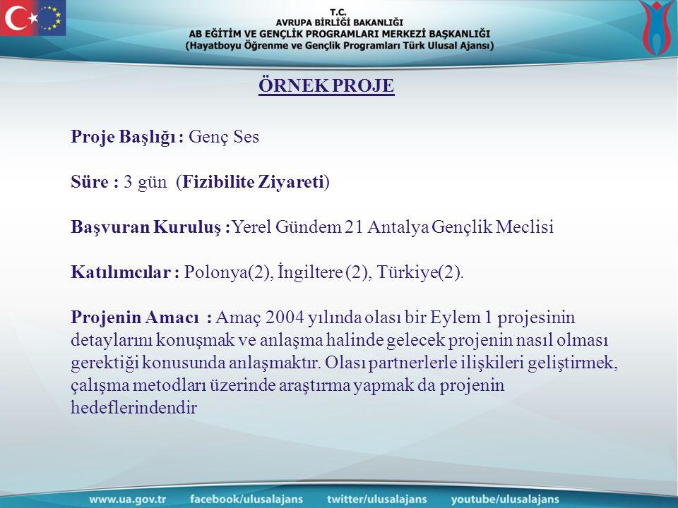 ÖRNEK PROJE Proje Başlığı : Genç Ses. Süre : 3 gün (Fizibilite Ziyareti) Başvuran Kuruluş :Yerel Gündem 21 Antalya Gençlik Meclisi.