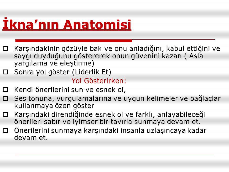 İkna'nın Anatomisi