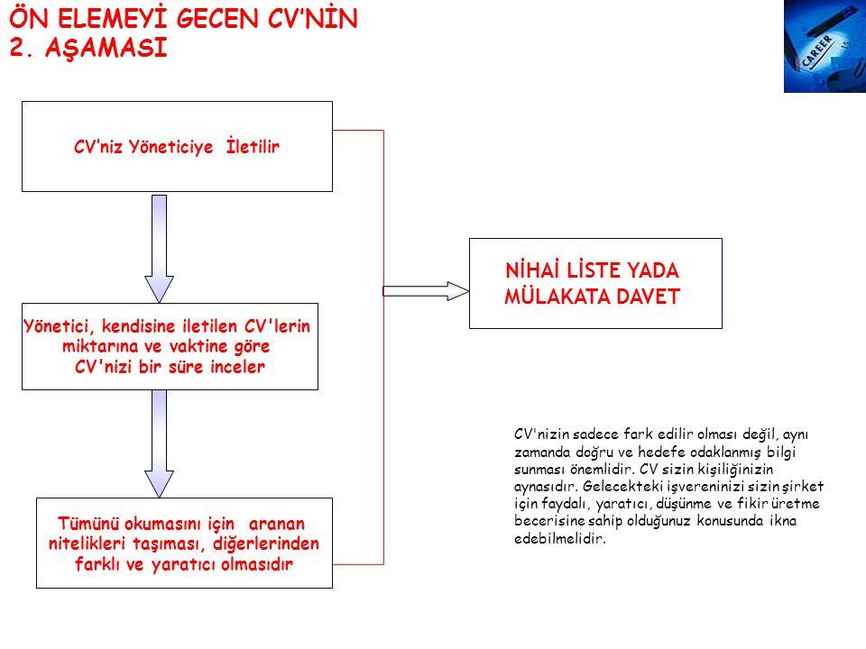 ÖN ELEMEYİ GECEN CV'NİN 2. AŞAMASI