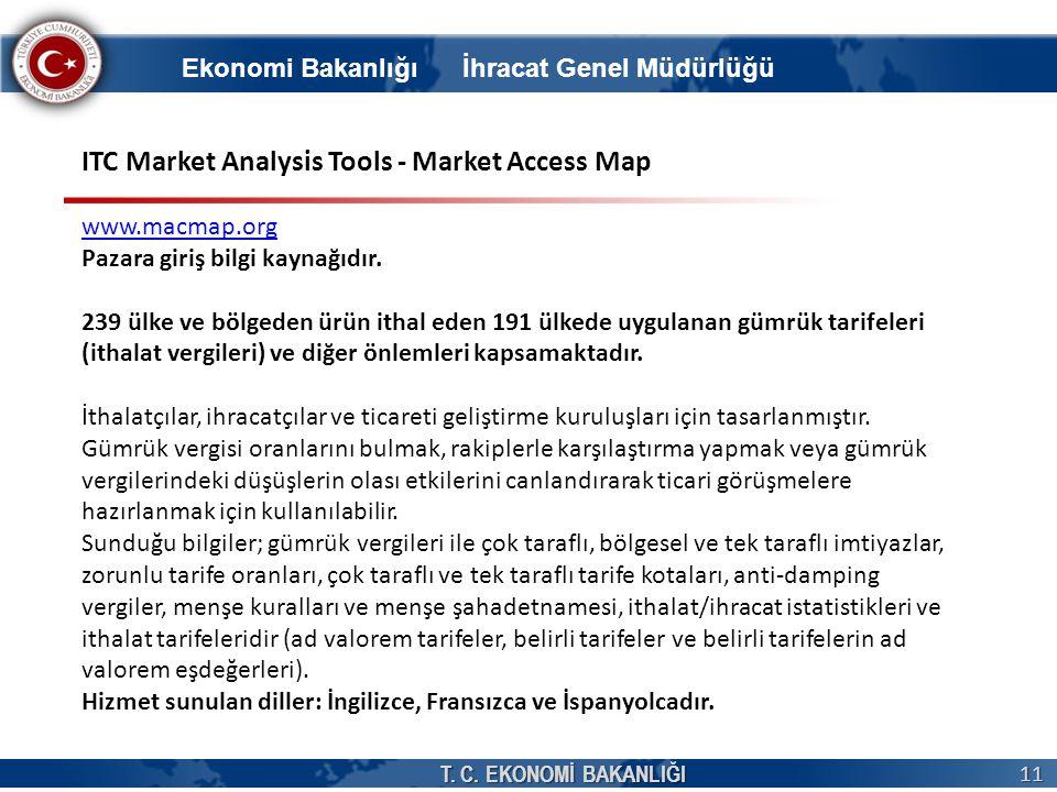 ITC Market Analysis Tools - Market Access Map