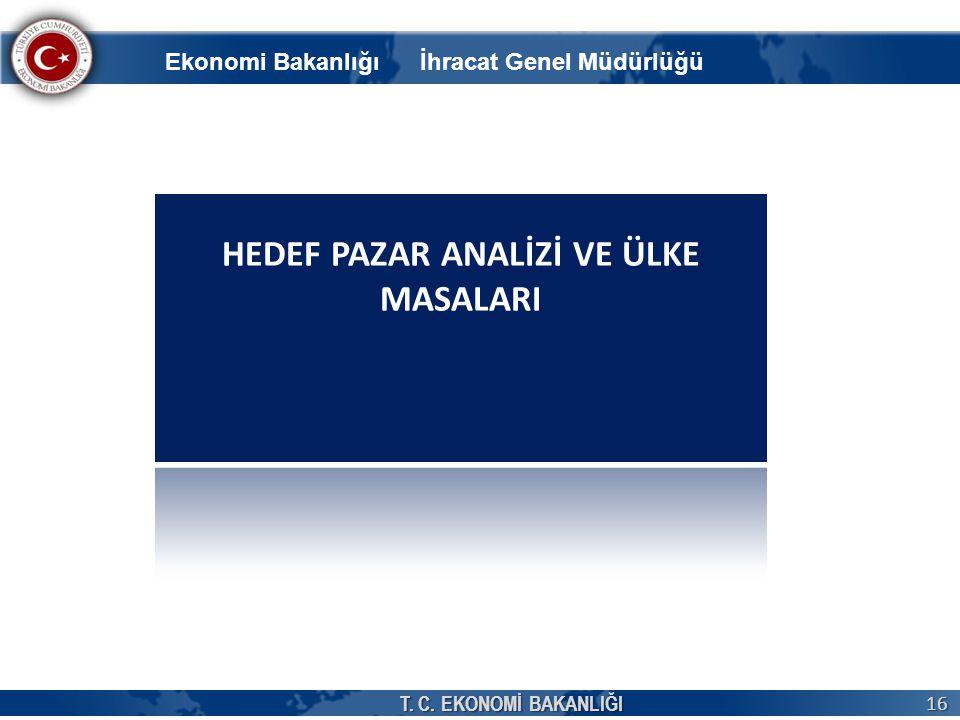 HEDEF PAZAR ANALİZİ VE ÜLKE MASALARI