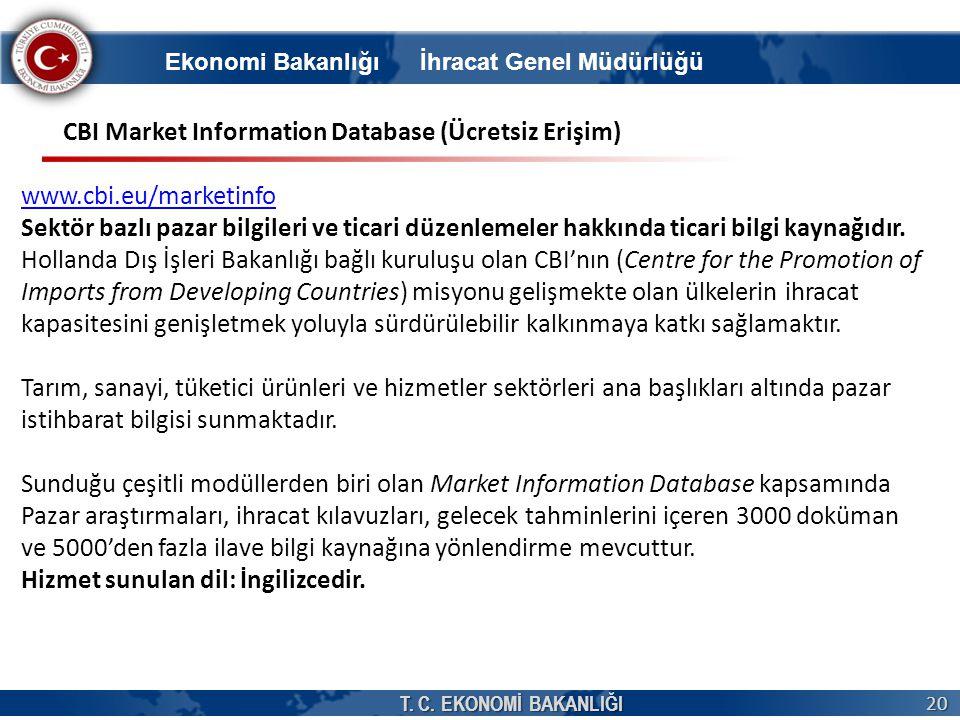CBI Market Information Database (Ücretsiz Erişim)