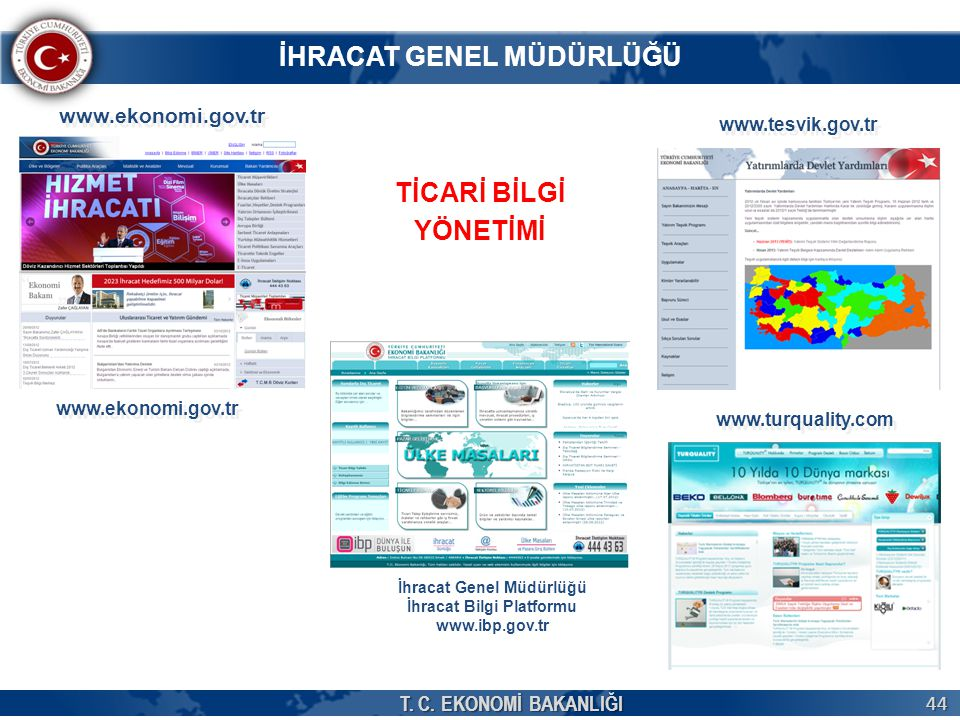 İhracat Genel Müdürlüğü İhracat Bilgi Platformu
