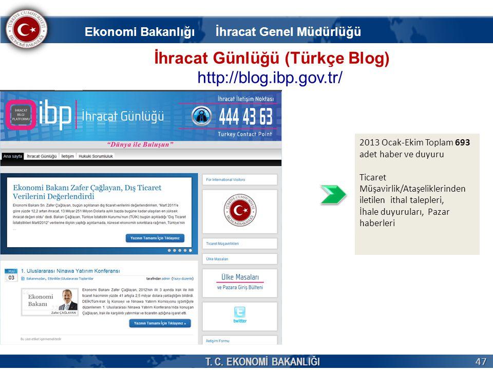 İhracat Günlüğü (Türkçe Blog) http://blog.ibp.gov.tr/