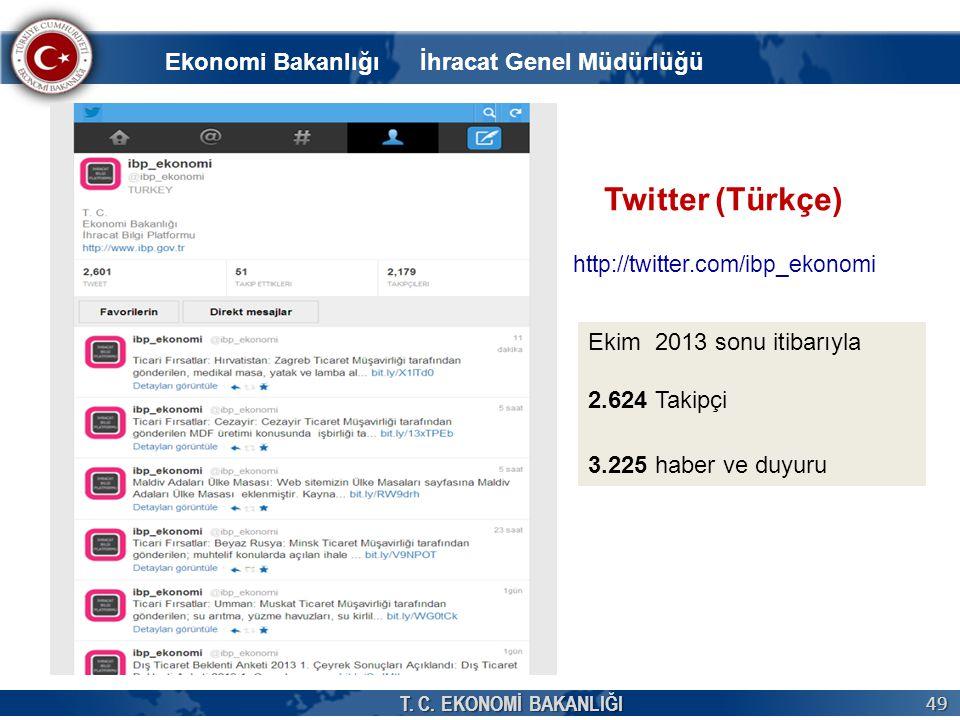 Twitter (Türkçe) http://twitter.com/ibp_ekonomi