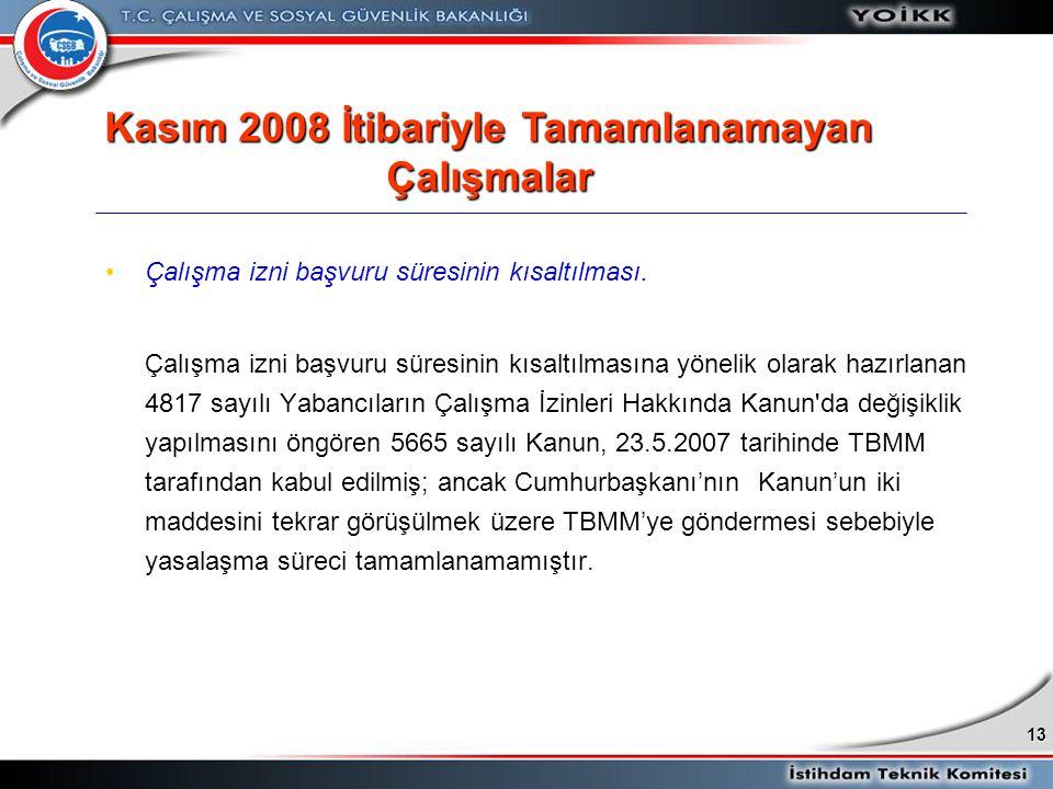 Kasım 2008 İtibariyle Tamamlanamayan Çalışmalar