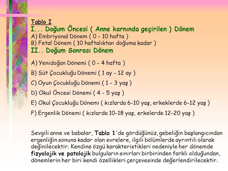 Tablo I I... Doğum Öncesi ( Anne karnında geçirilen ) Dönem A) Embriyonal Dönem ( 0 - 10 hafta ) B) Fetal Dönem ( 10 haftalıktan doğuma kadar ) II.. Doğum Sonrası Dönem