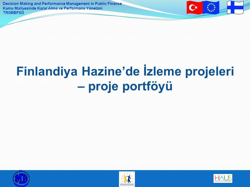 Finlandiya Hazine'de İzleme projeleri – proje portföyü