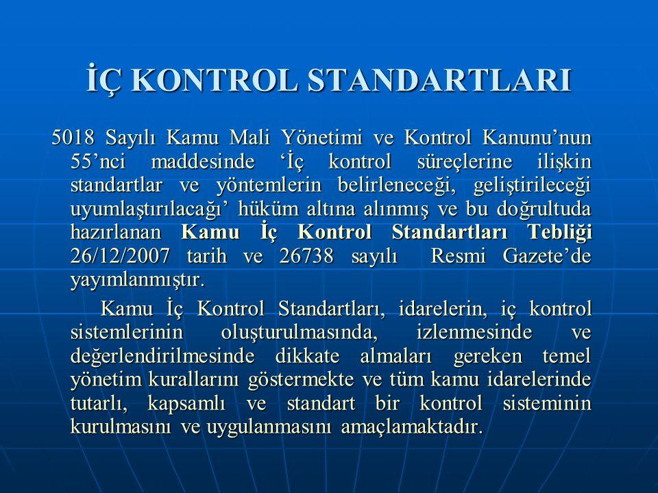İÇ KONTROL STANDARTLARI