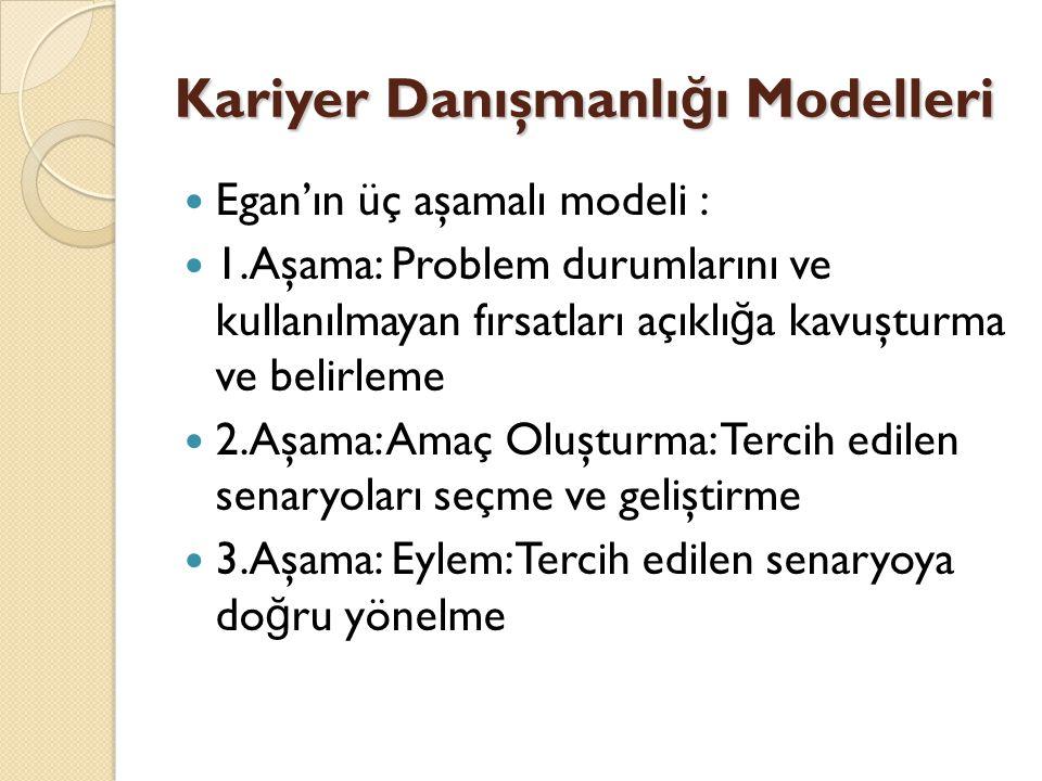 Kariyer Danışmanlığı Modelleri