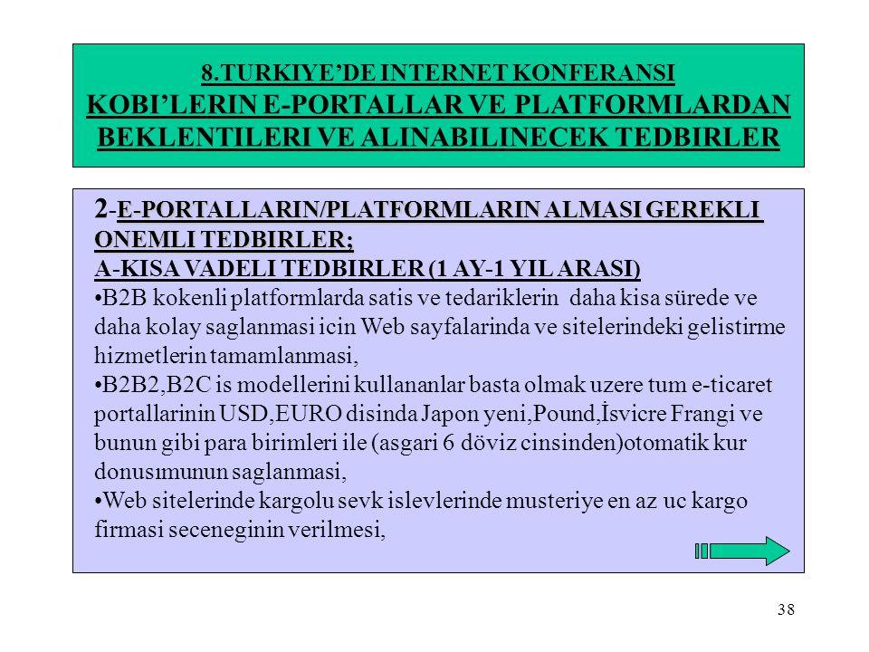 2-E-PORTALLARIN/PLATFORMLARIN ALMASI GEREKLI