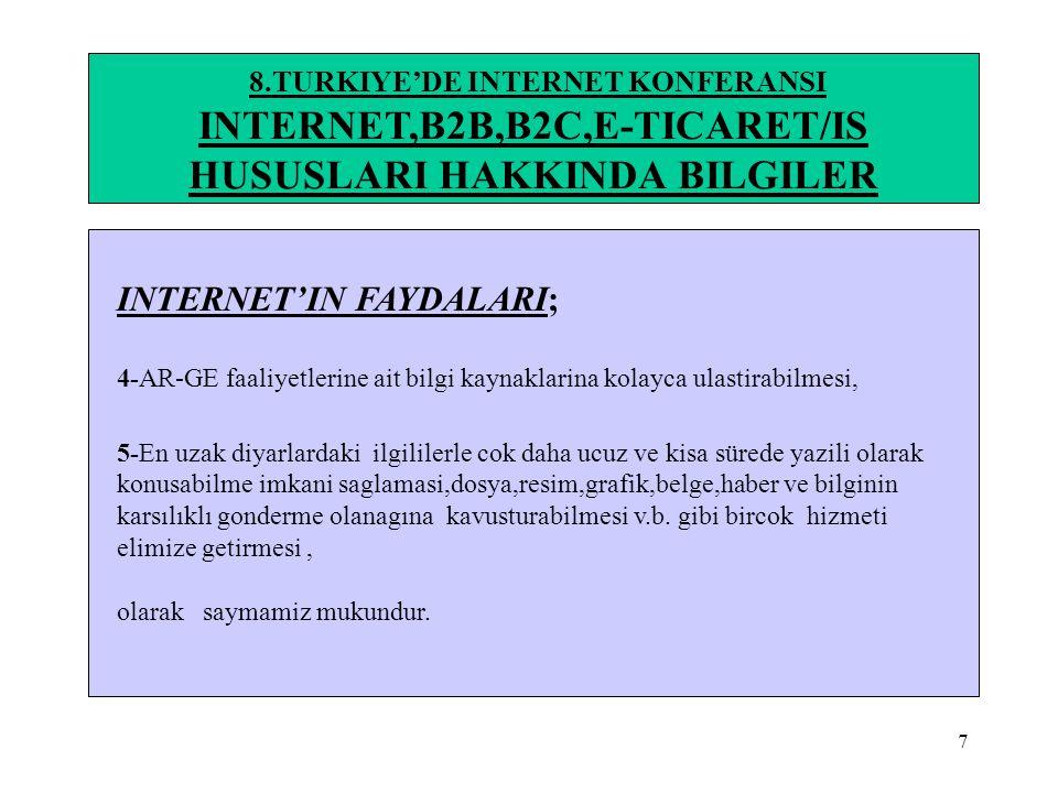 INTERNET,B2B,B2C,E-TICARET/IS HUSUSLARI HAKKINDA BILGILER