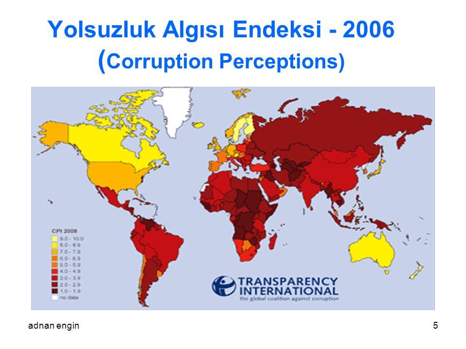 Yolsuzluk Algısı Endeksi - 2006 (Corruption Perceptions)