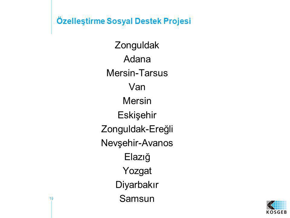 Zonguldak Adana Mersin-Tarsus Van Mersin Eskişehir Zonguldak-Ereğli
