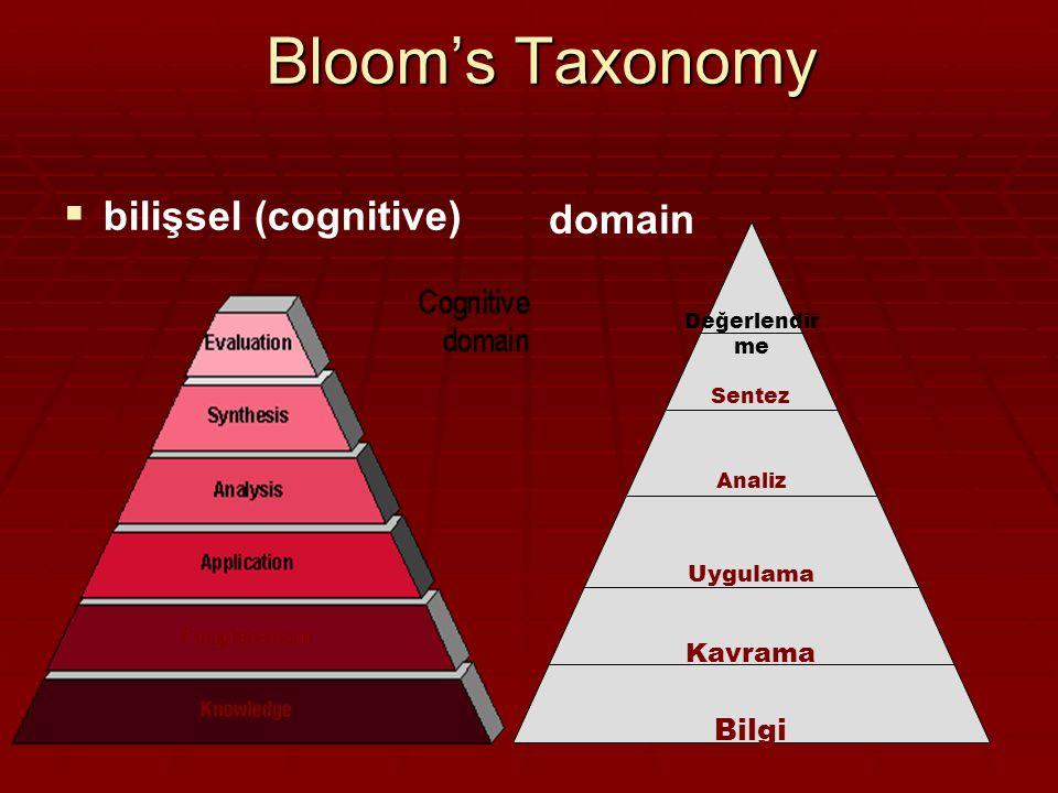 Bloom's Taxonomy bilişsel (cognitive) domain Bilgi Kavrama Uygulama
