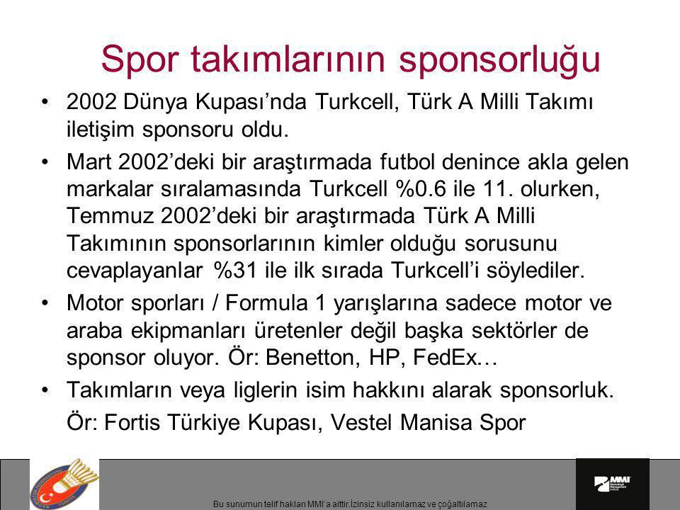 Spor takımlarının sponsorluğu