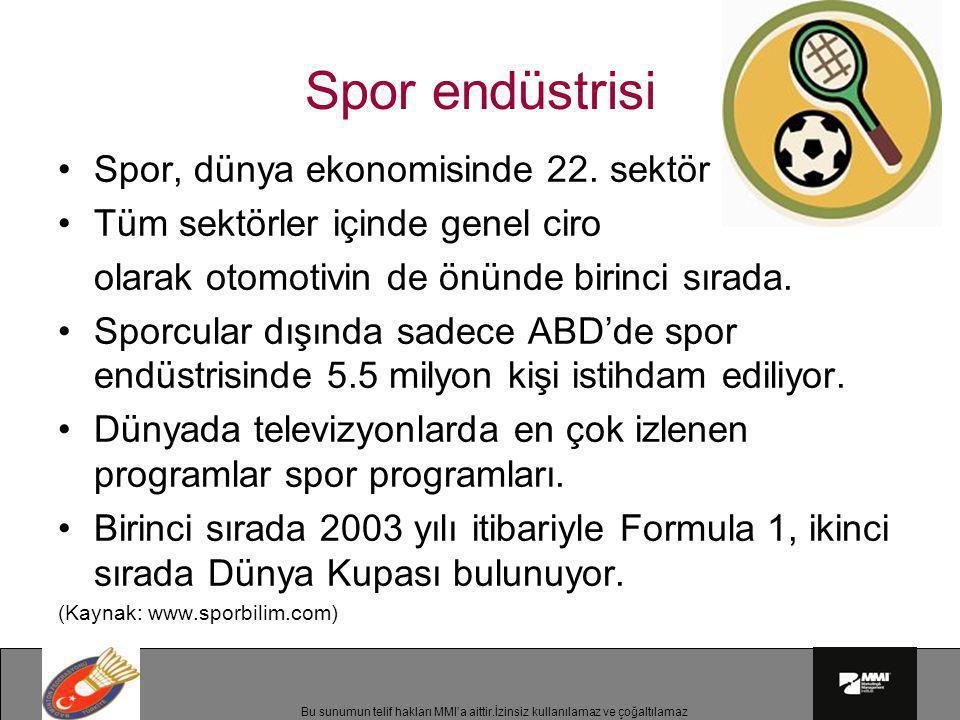 Spor endüstrisi Spor, dünya ekonomisinde 22. sektör