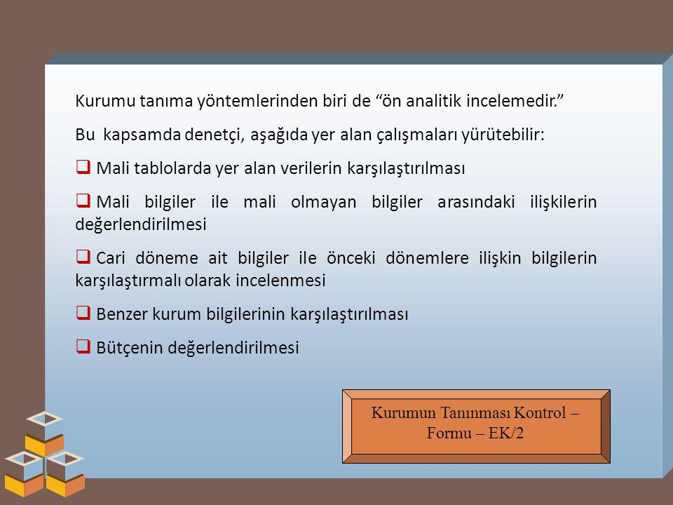 Kurumun Tanınması Kontrol –Formu – EK/2