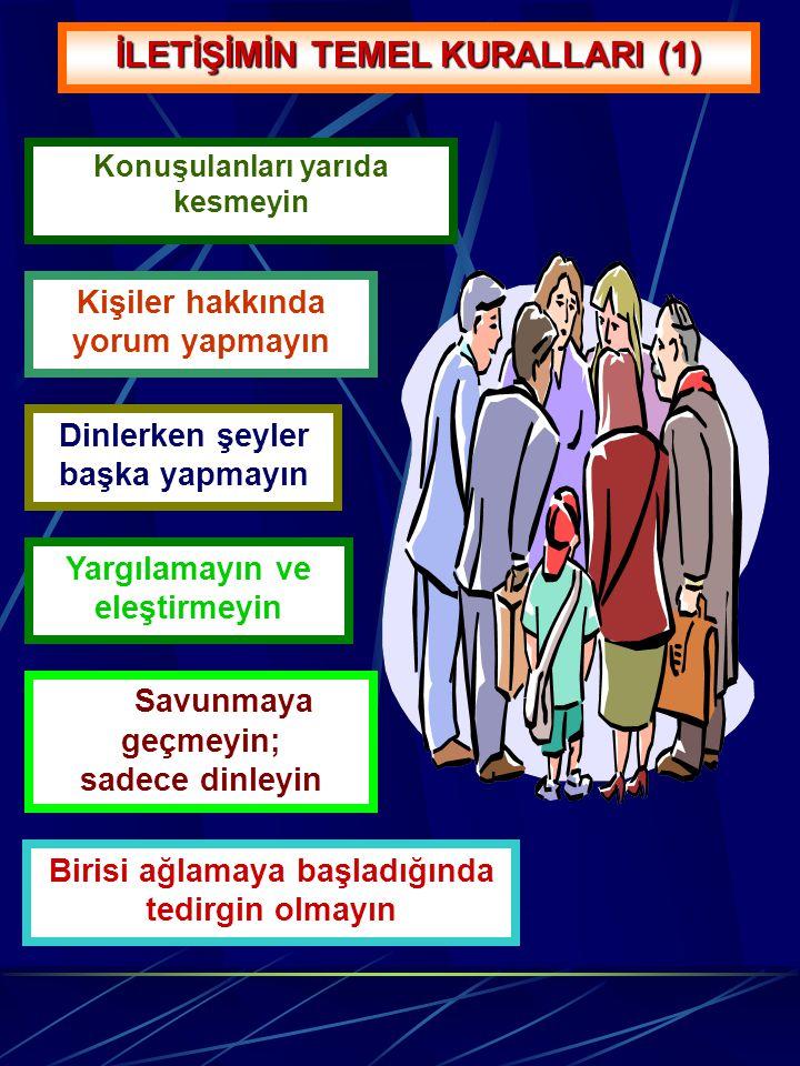 İLETİŞİMİN TEMEL KURALLARI (1)