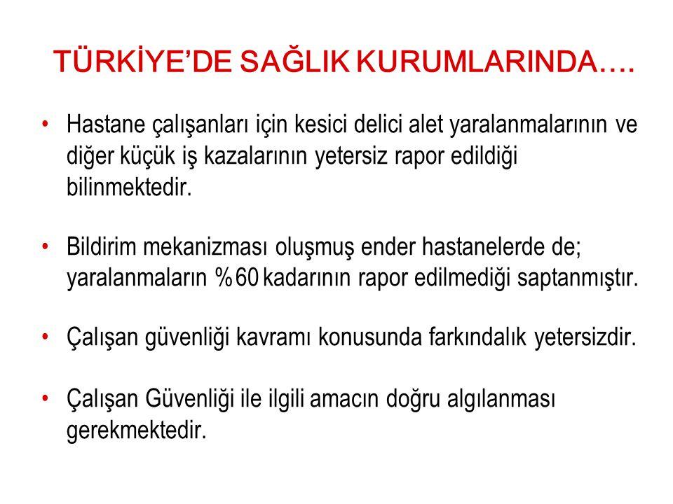 TÜRKİYE'DE SAĞLIK KURUMLARINDA….