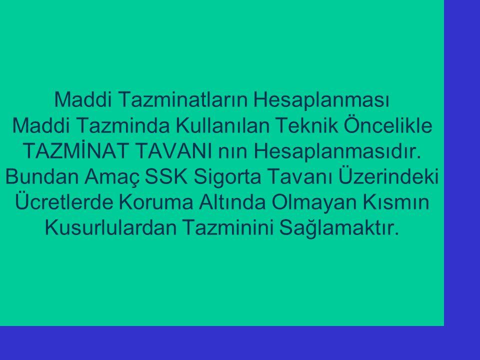 Maddi Tazminatların Hesaplanması Maddi Tazminda Kullanılan Teknik Öncelikle TAZMİNAT TAVANI nın Hesaplanmasıdır.