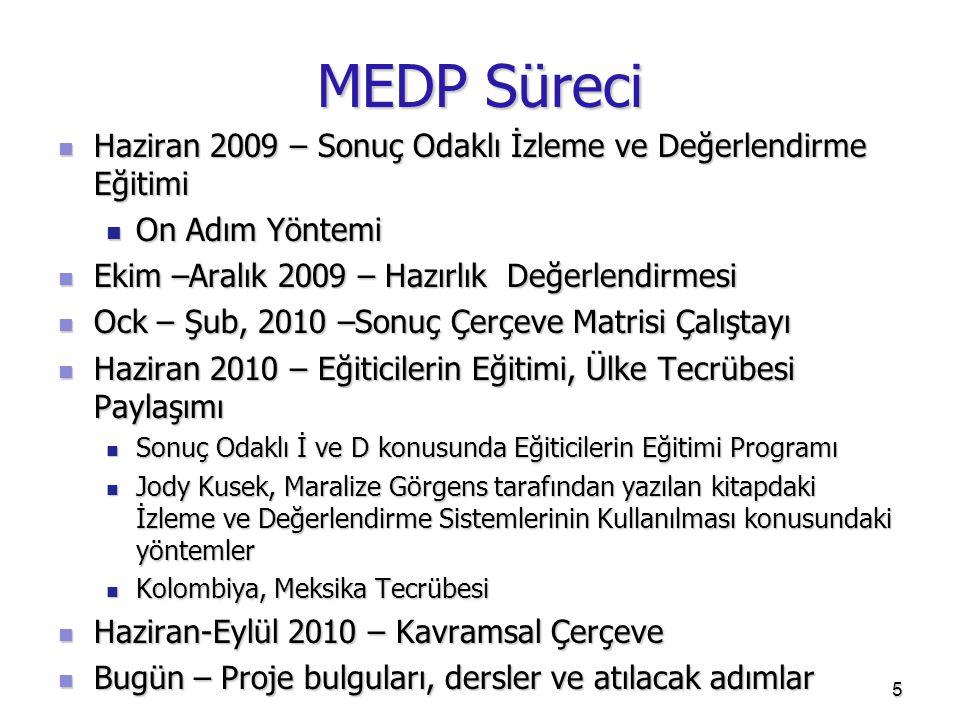 MEDP Süreci Haziran 2009 – Sonuç Odaklı İzleme ve Değerlendirme Eğitimi. On Adım Yöntemi. Ekim –Aralık 2009 – Hazırlık Değerlendirmesi.