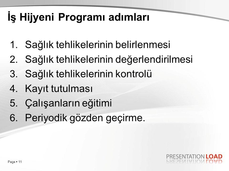 İş Hijyeni Programı adımları